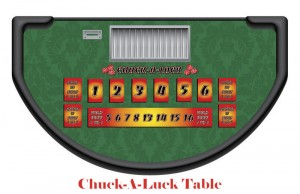 chuck-a-luck (2)